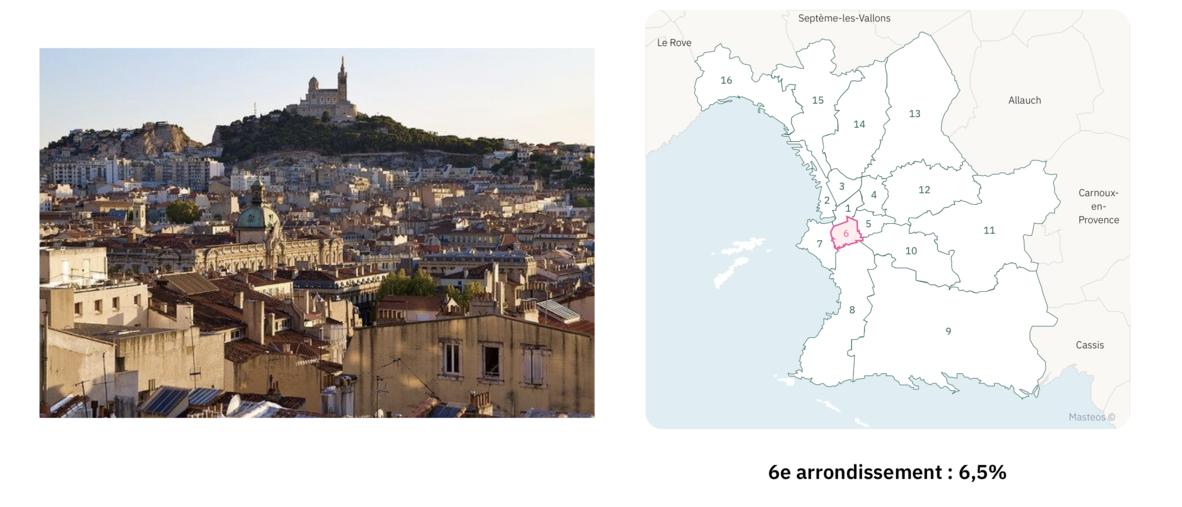 Sixième arrondissement ⎮ Carte des arrondissements de Marseille