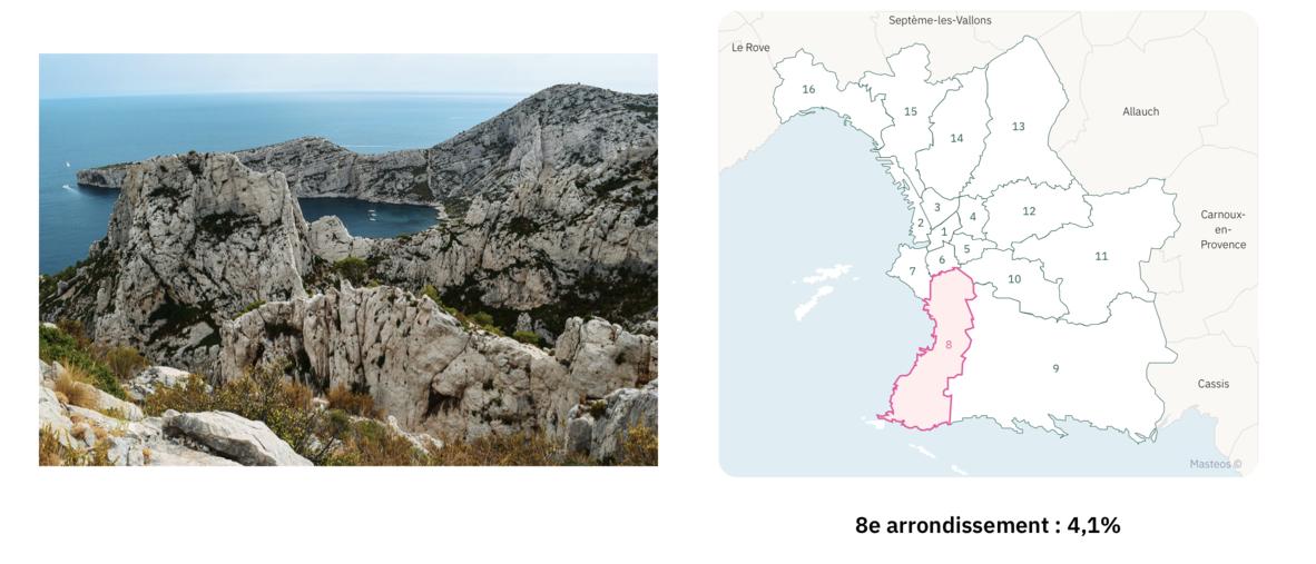 Huitième arrondissement ⎮ Carte des arrondissements de Marseille