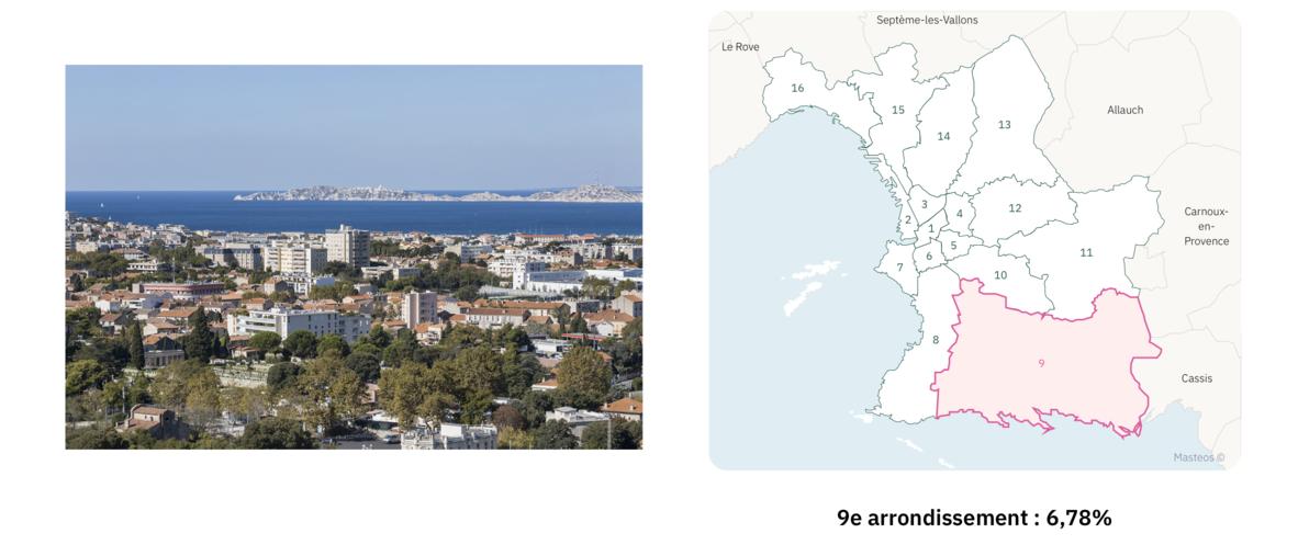 Neuvième arrondissement ⎮ Carte des arrondissements de Marseille