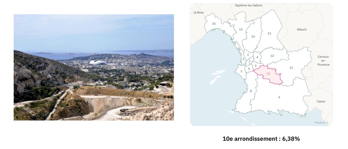 Dixième arrondissement ⎮ Carte des arrondissements de Marseille