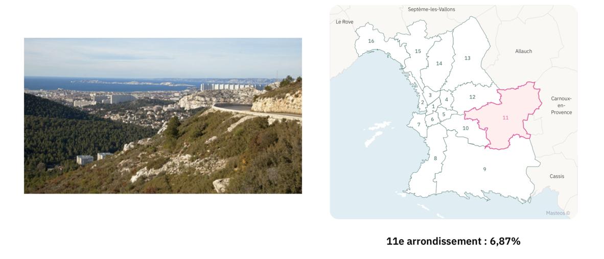Onzième arrondissement ⎮ Carte des arrondissements de Marseille