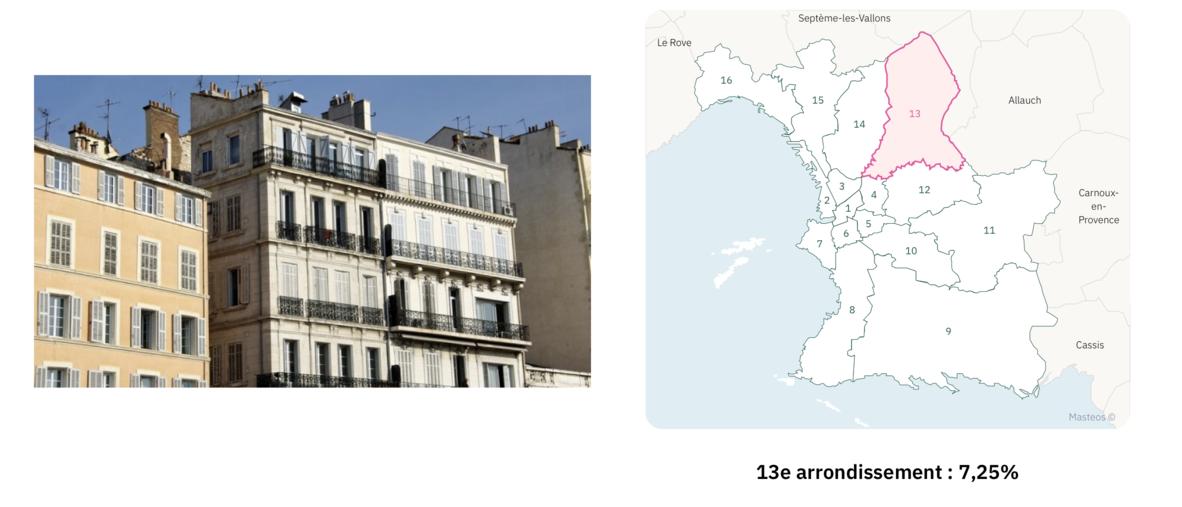 Treizième arrondissement ⎮ Carte des arrondissements de Marseille