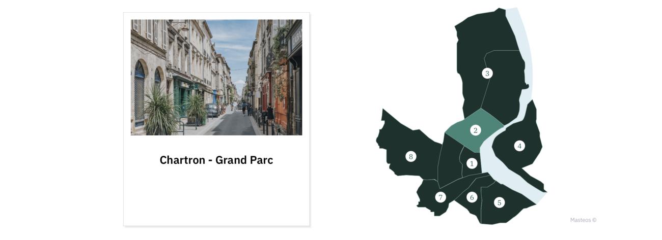 Quartier Chartron - Grand Parc ⎮ Investir à Bordeaux