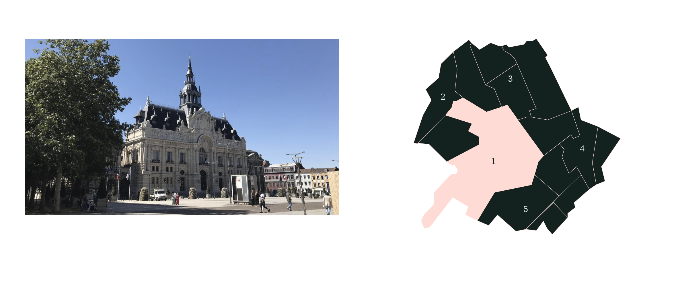 Centre ville ⎮ Carte des quartiers de Roubaix