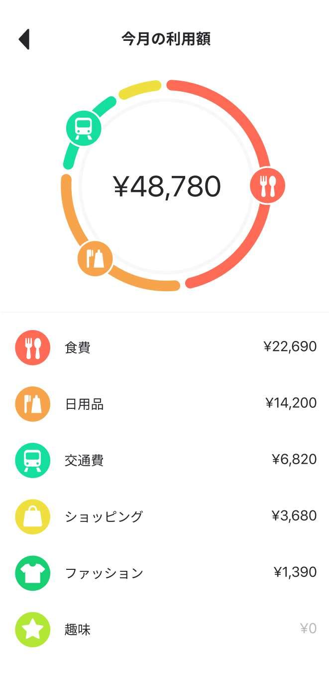 Kyashアプリ カテゴリー機能で支出の傾向がわかる