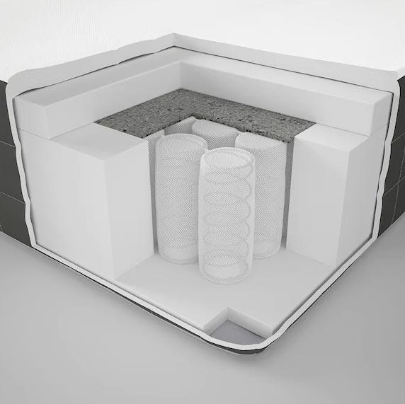 Ikea Hoevag pocket sprung mattress layer details