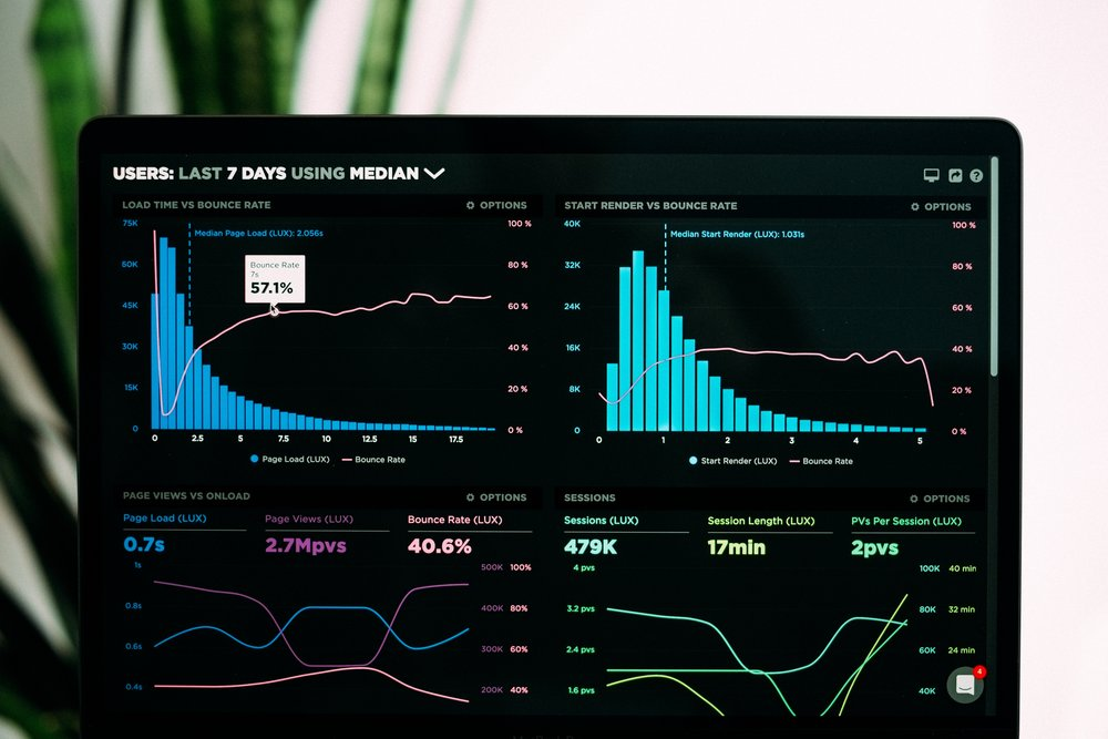 Visualization of HR stats for a company