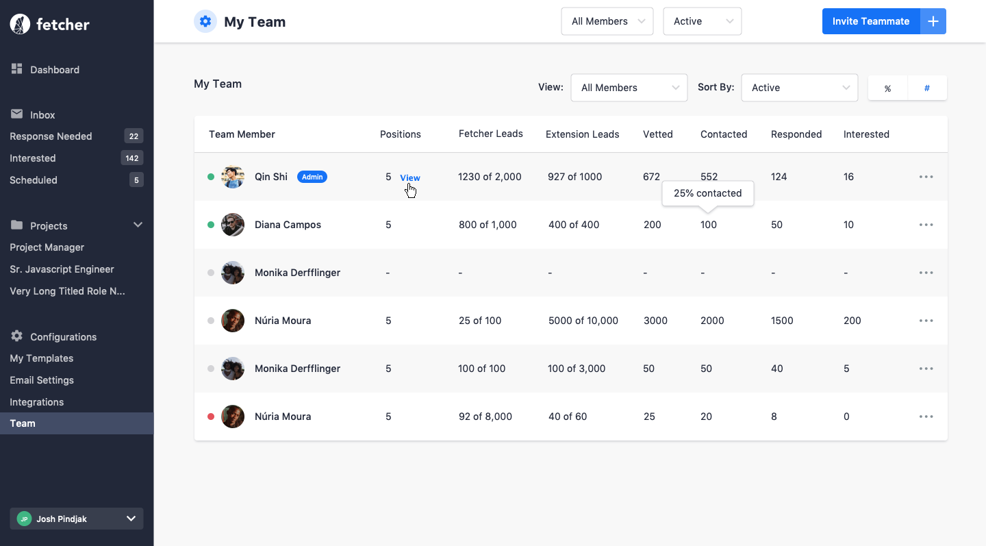 Fetcher Team Summary Dashboard