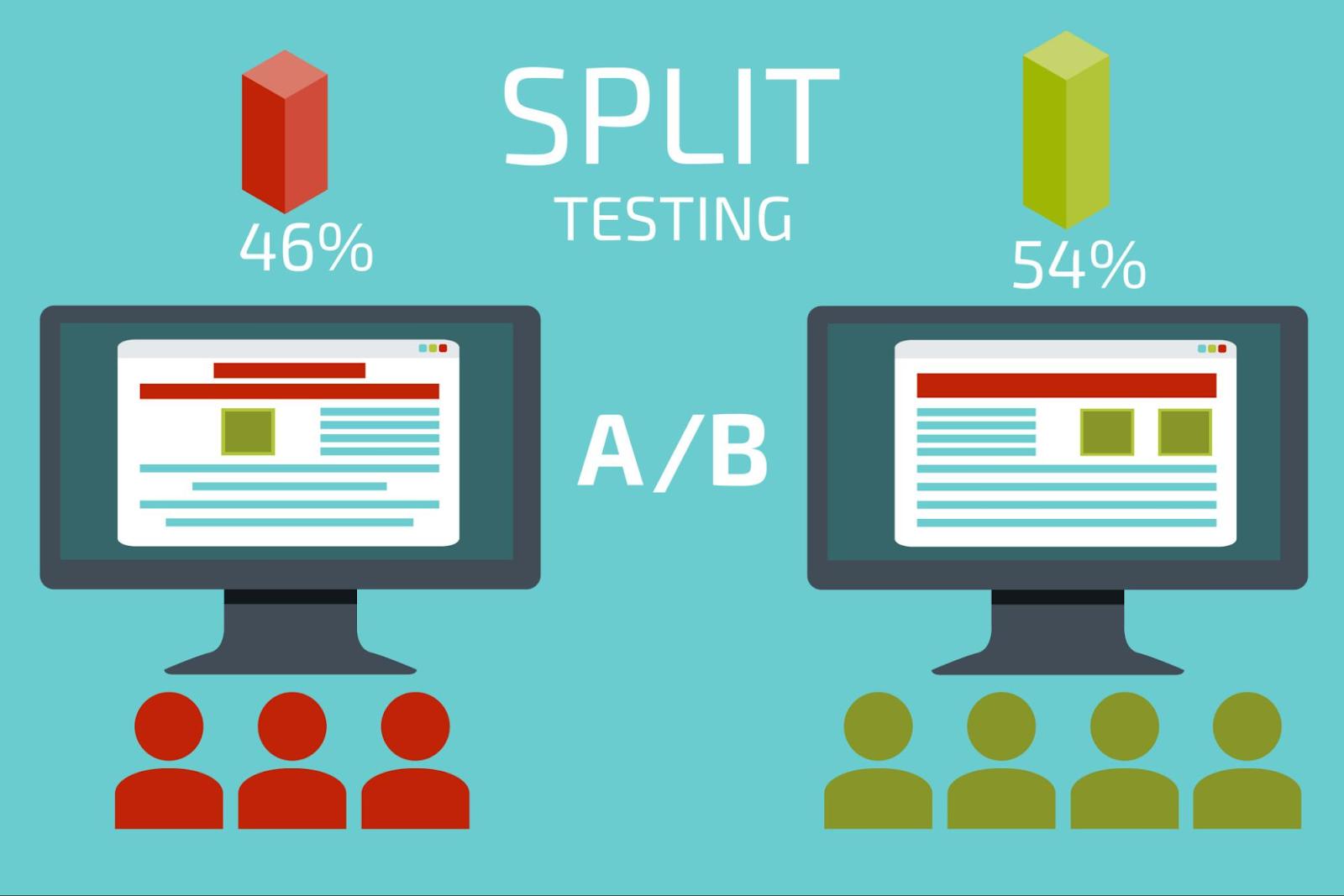 Split A/B testing