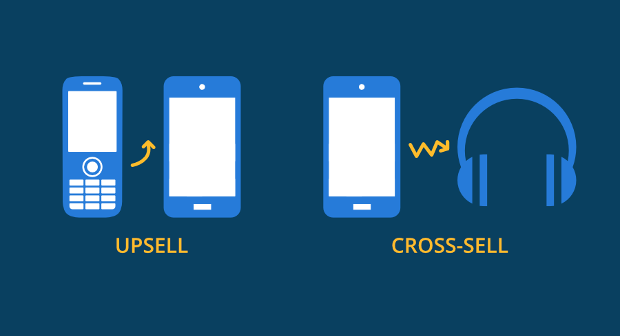 Compare upselling verses cross-selling rates
