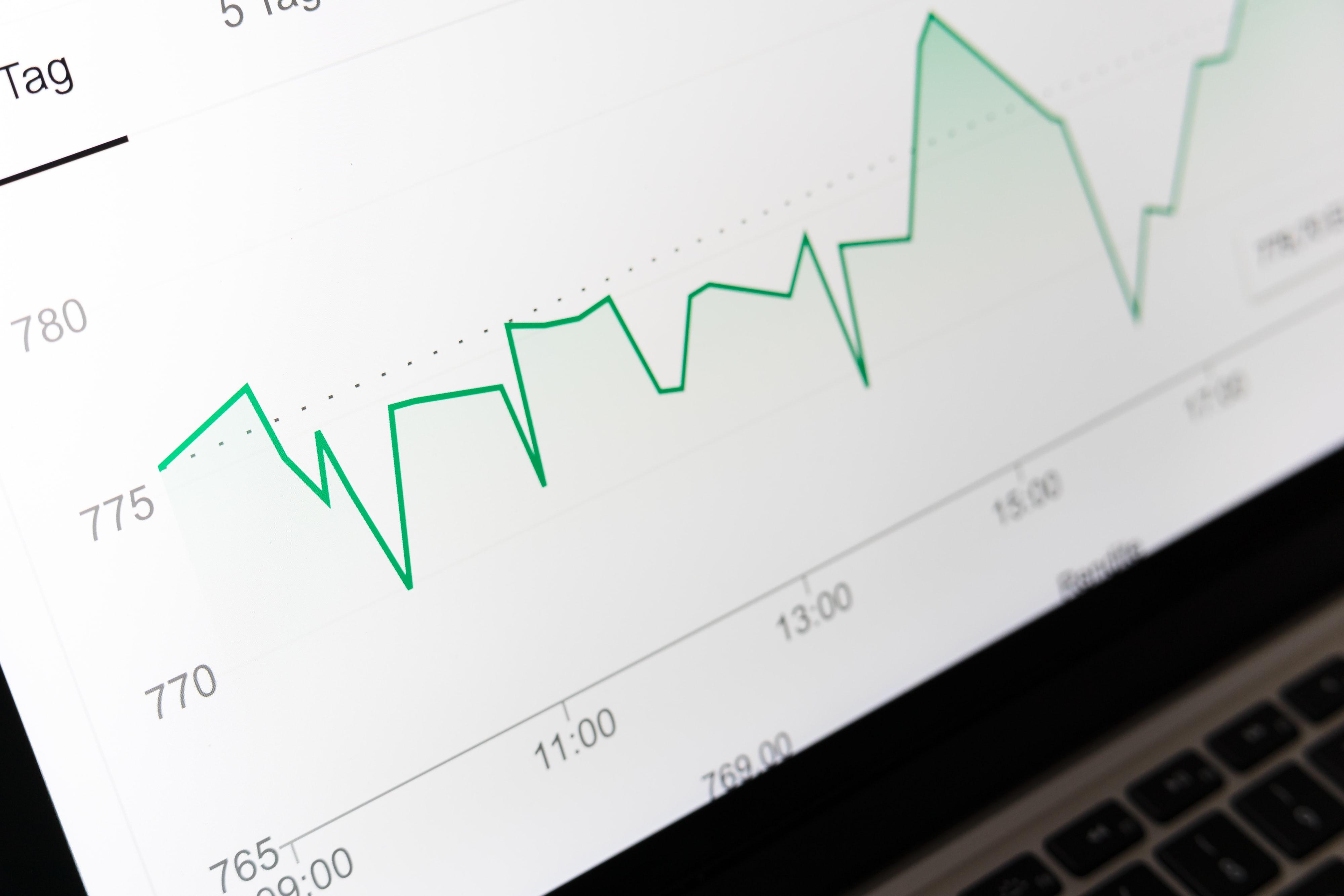 ATS pricing chart