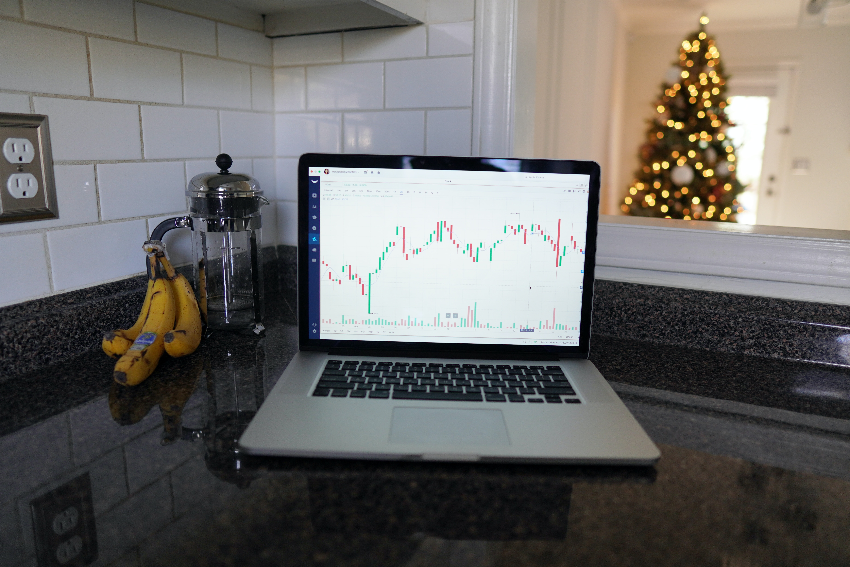 401k invesment software