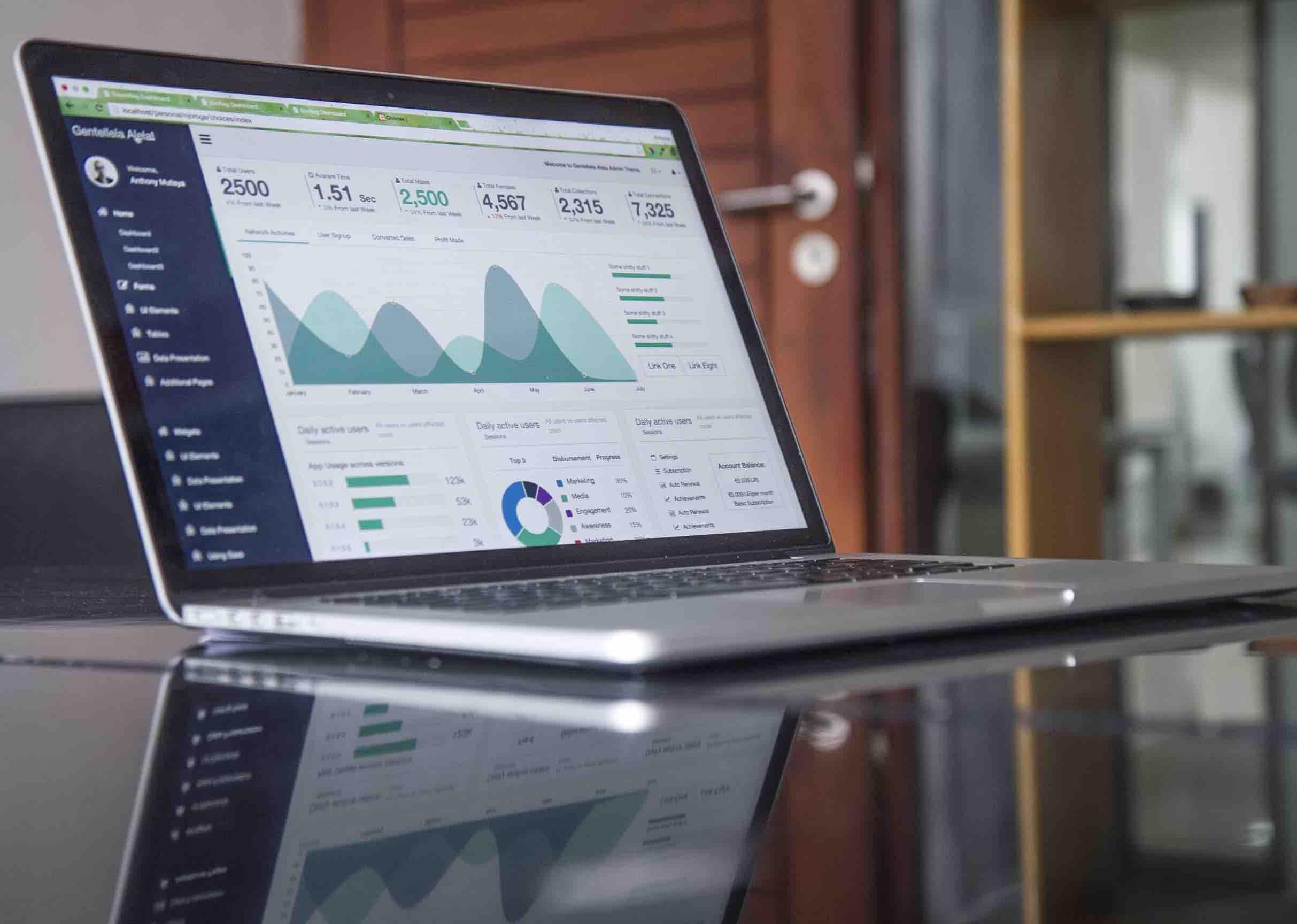 OKR software on a laptop