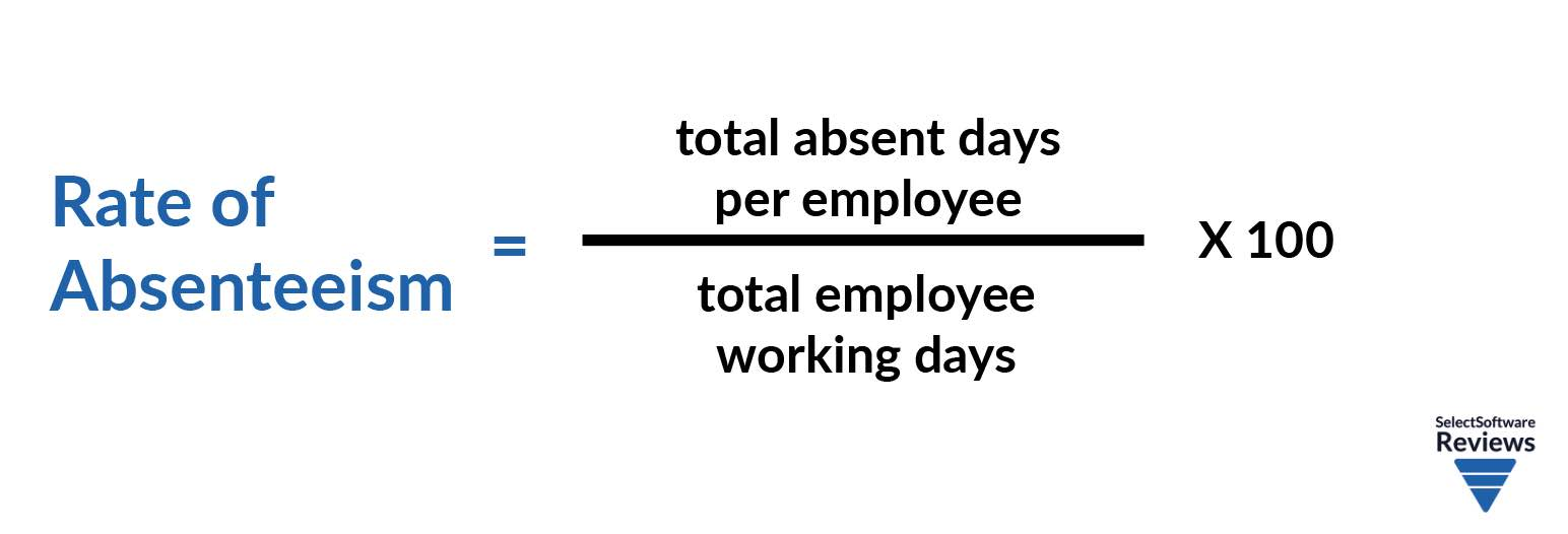 Turnover rate = ( employees who left / total employees at the beginning of the period ) x 100