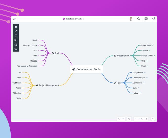 Collaborative and beautiful mind maps