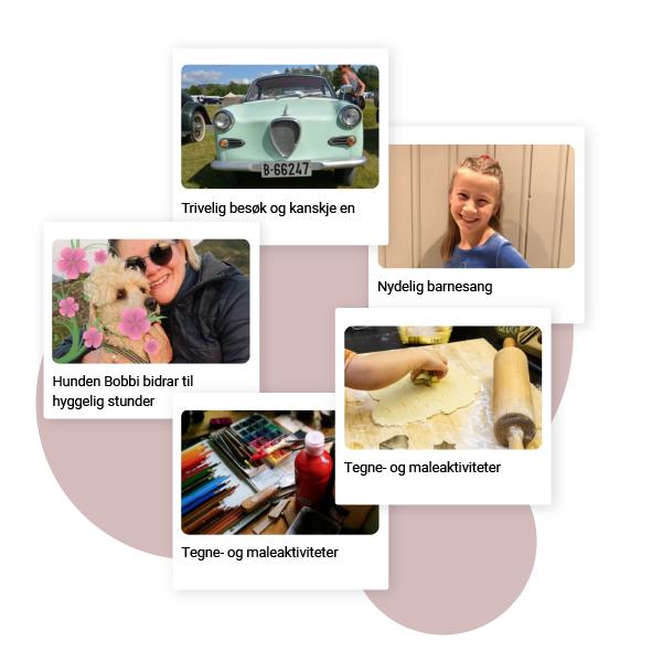 Fire eksempler på aktivitetsprofiler med gode bilder.