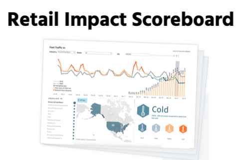 Unacast Launches New Retail Impact Scoreboard To Indicate US Economic Impact and Forecast Pandemic Recovery