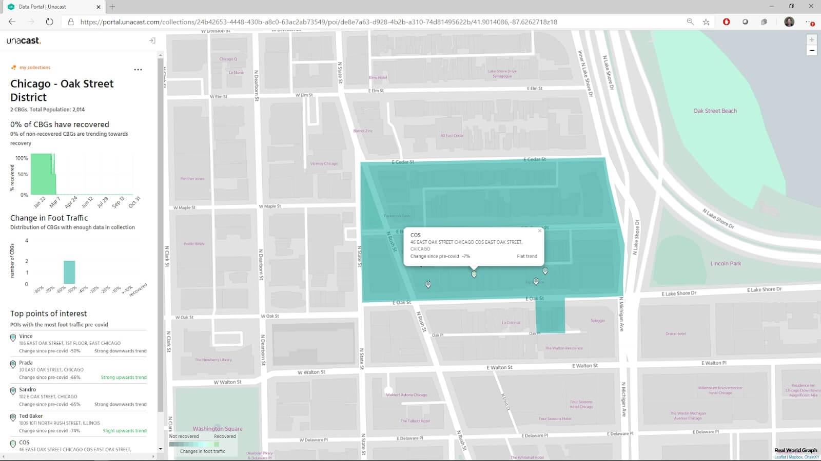 chicago map census block 3