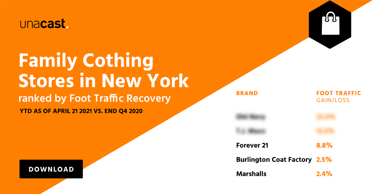 Family Cothing Stores in New York Foot Traffic Recovery