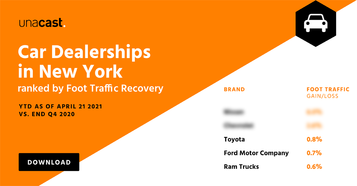Car Dealerships in New York Foot Traffic Recovery