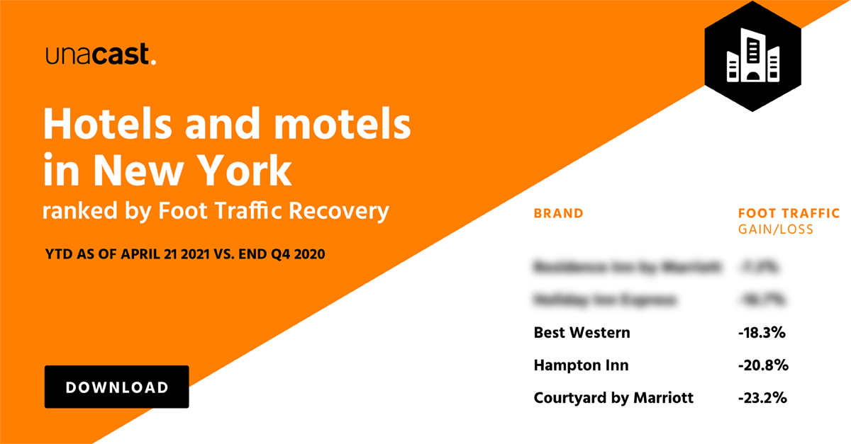 Hotels and motels in New York Foot Traffic Recovery