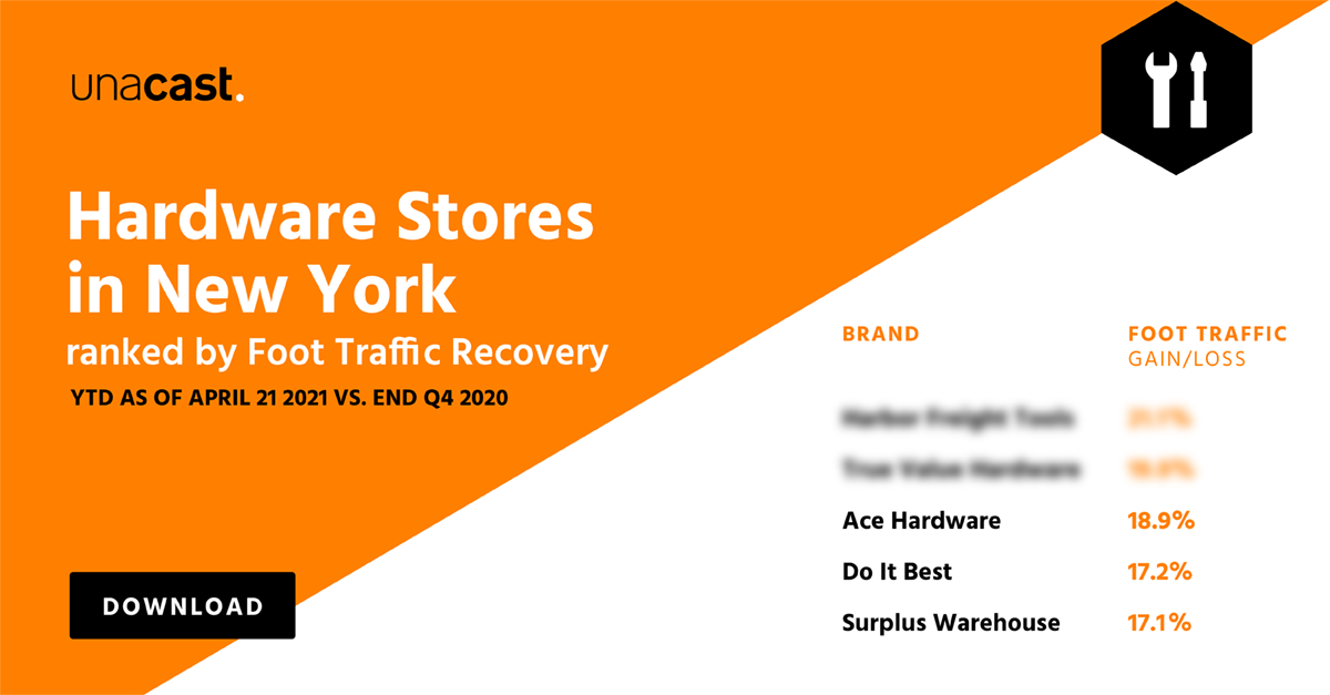 Hardware Stores in New York Foot Traffic Recovery