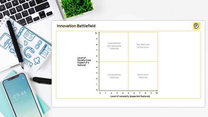 Innovation Battlefield Preview Illustration