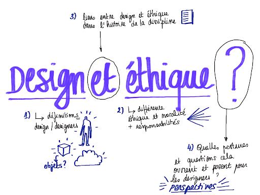 design ethique dgitags