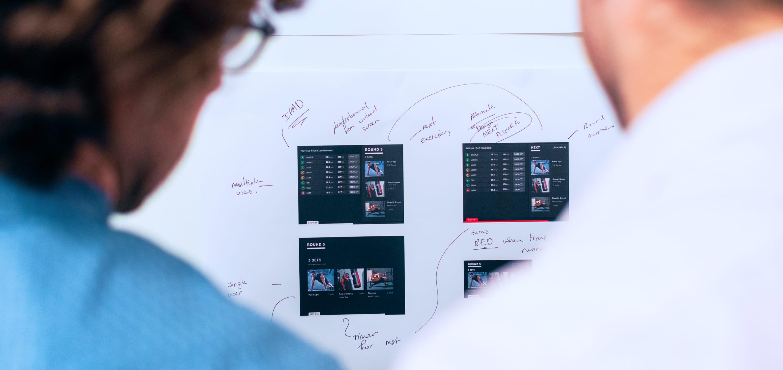 Product development, analysis | Goodrequest