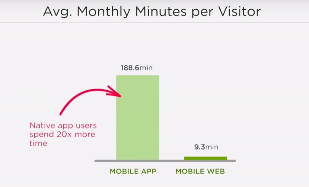 native-mobile-app-vs-mobile-web