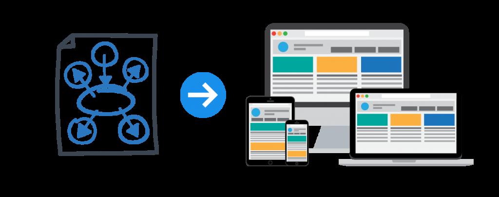 how to website design