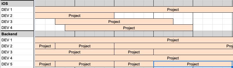 Resource planning excel sheet