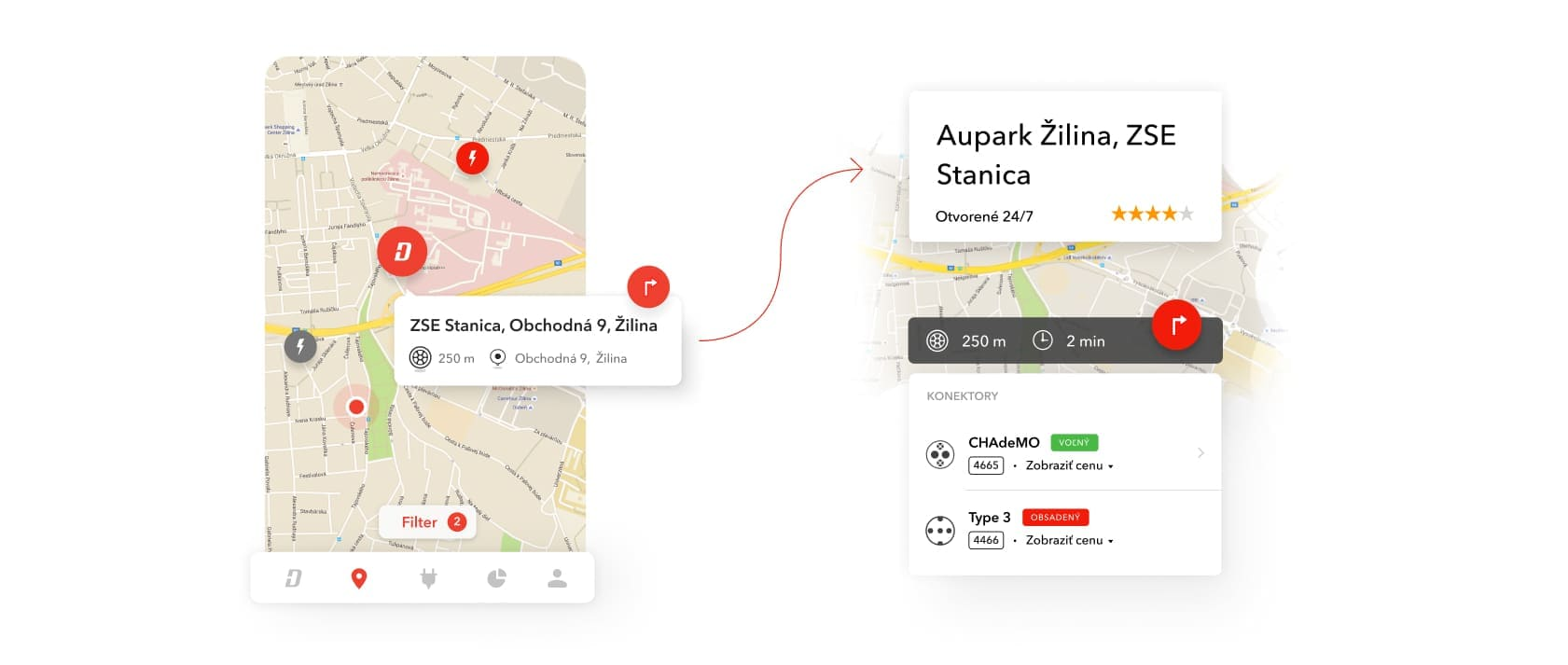 mobile app platform for charging
