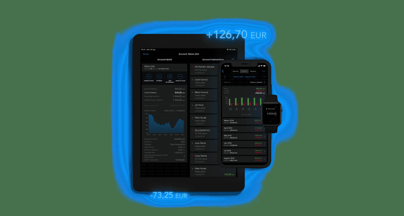 multiplatform banking application development