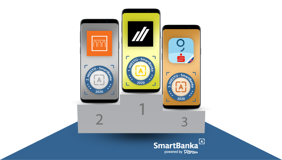 https://www.smartbanka.sk/smart-banka-index/