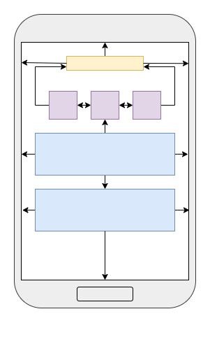 Ukážka Constraint Layout rozloženia