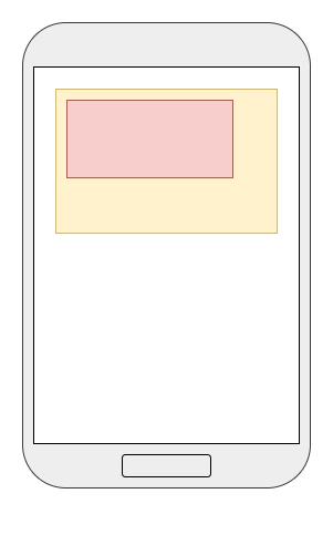 Ukážka Frame Layout rozloženia