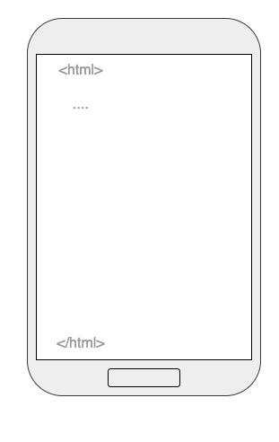 Ukážka WebView zoskupenia