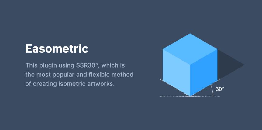 Easometric plugin umožňuje dizajnérom otáčiť dizajn