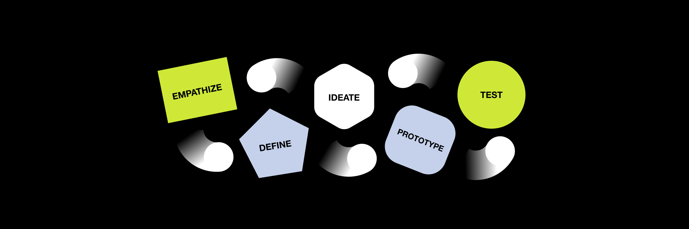 Our UX design process step-by-step