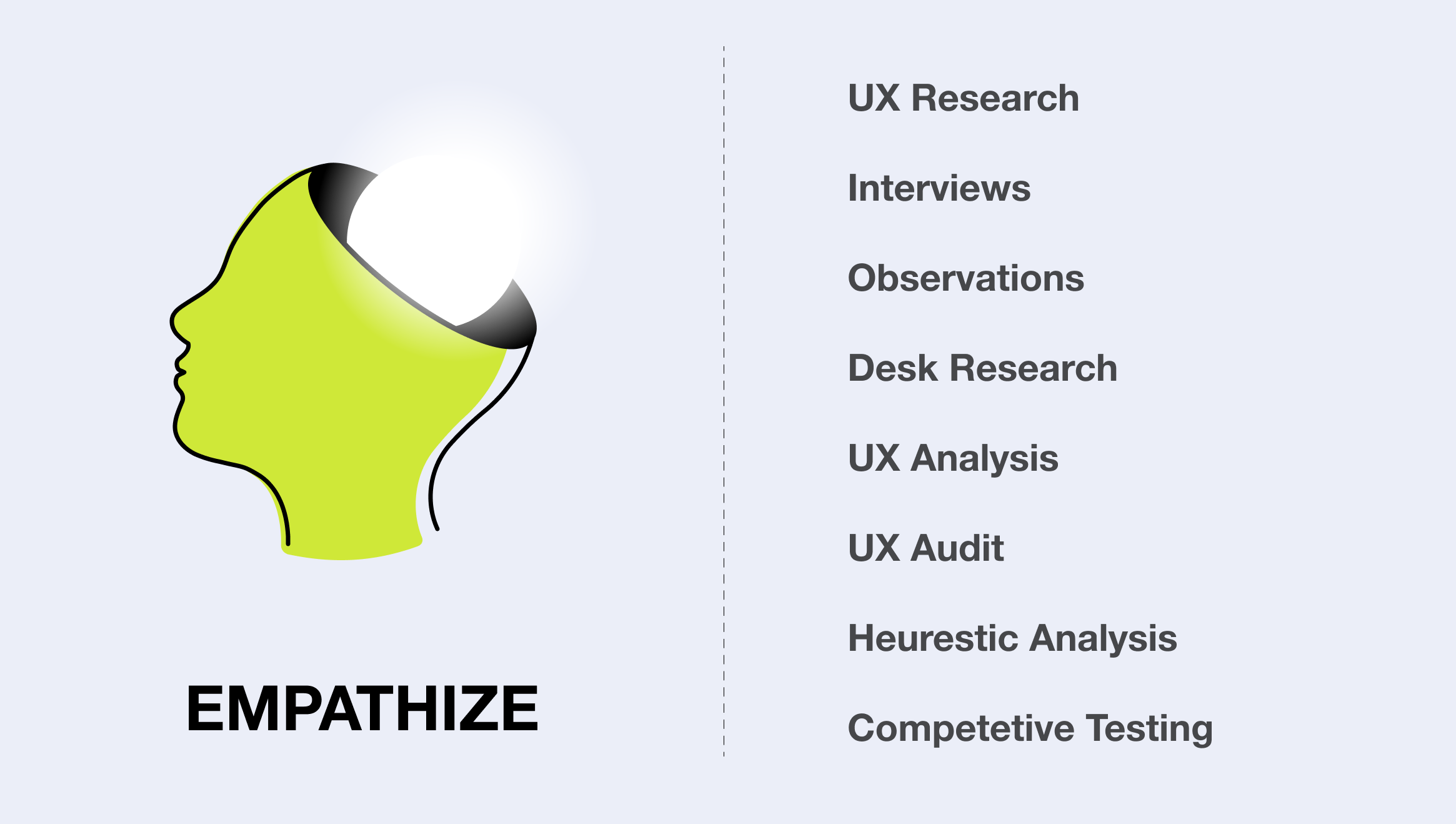 The Emphatize phase allows you to get to know your users and understand their behavior and needs.
