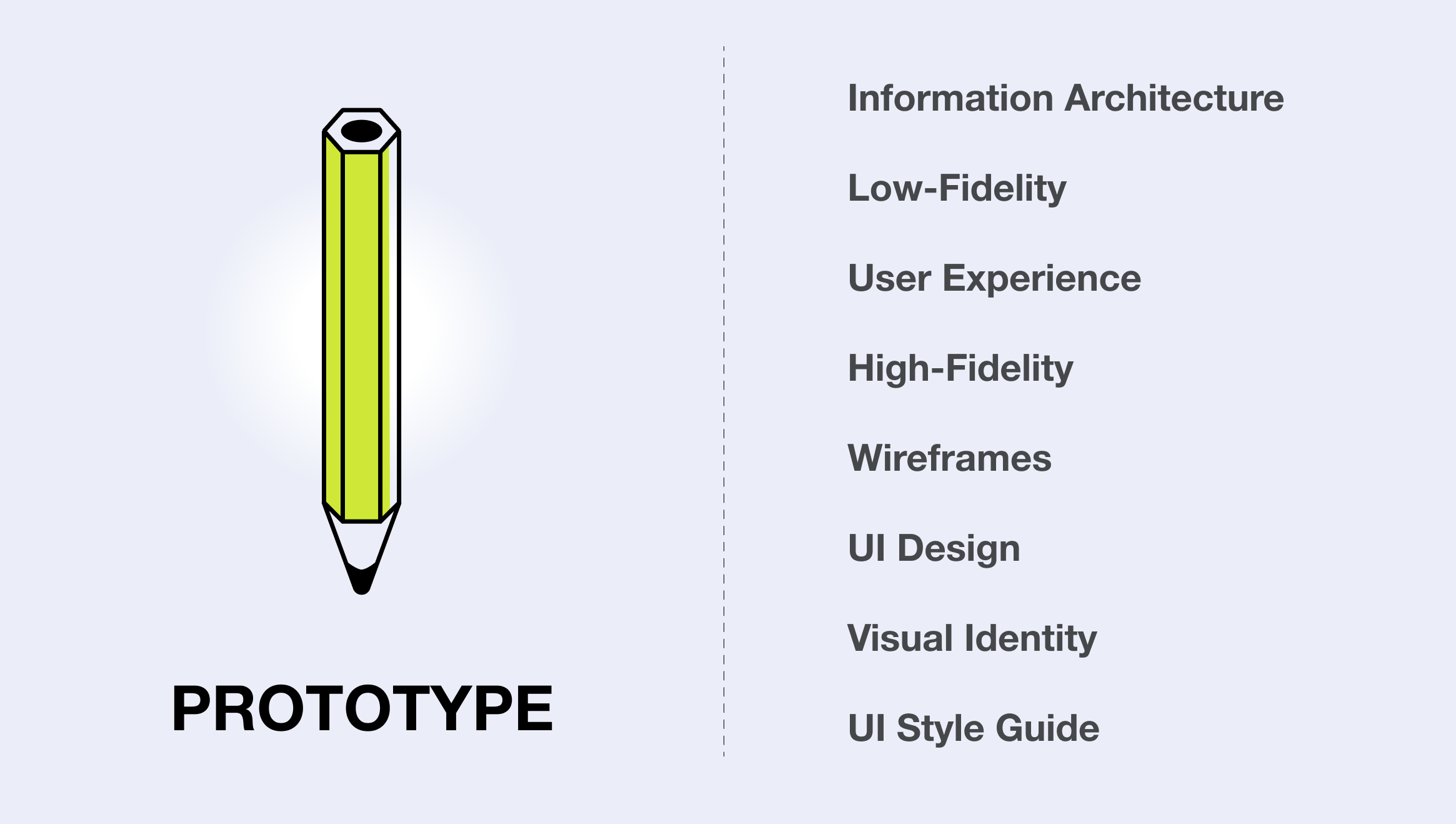 In phase Prototype you must have on mind IA, UX, UI and much more