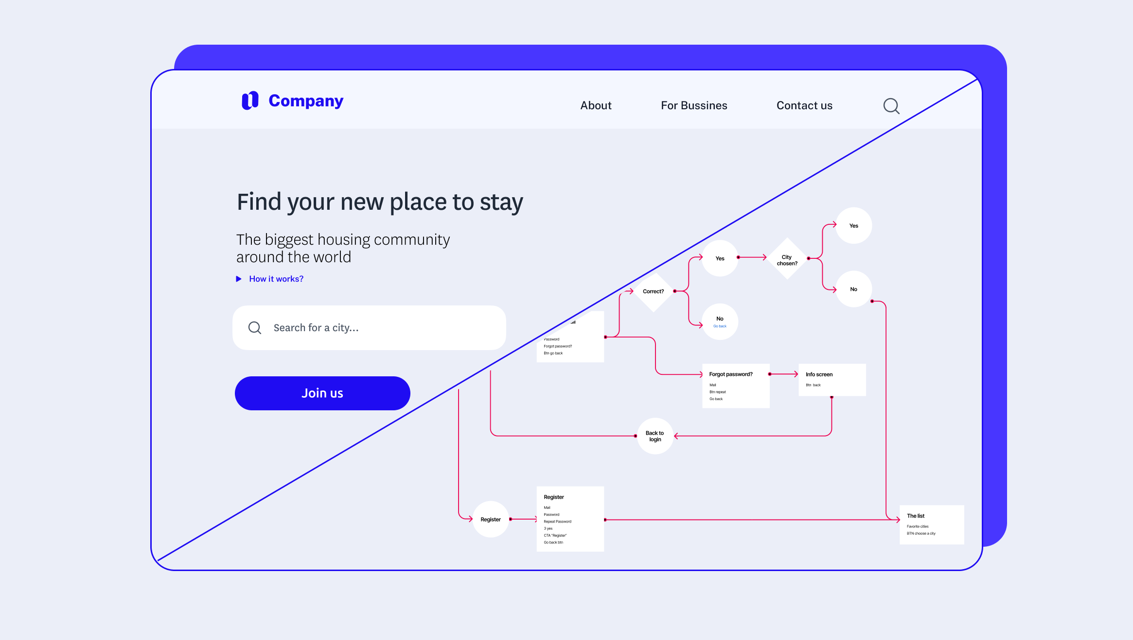 What collaboration between UI and UX designer can look like