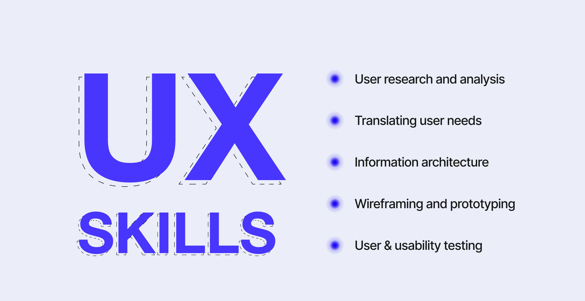 What skills are needed to work as a UX designer