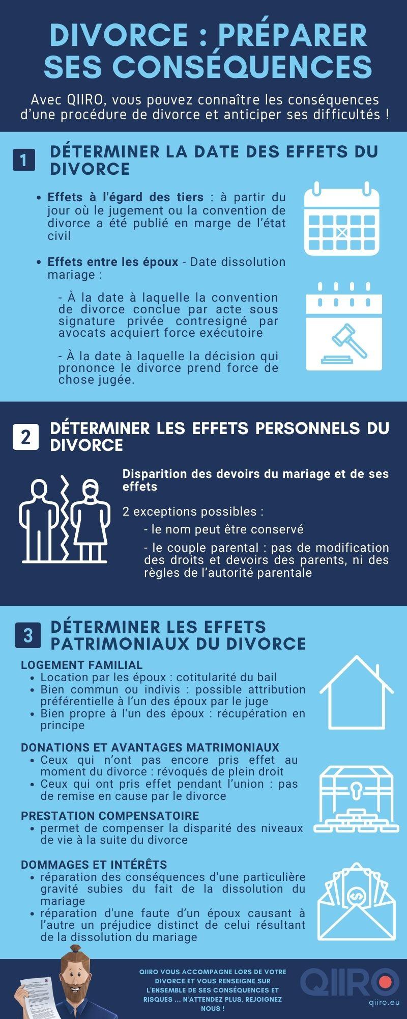 Divorce : Préparer ses conséquences