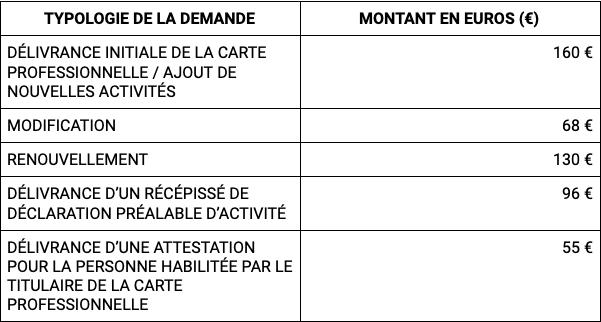 cout carte transaction immobilière