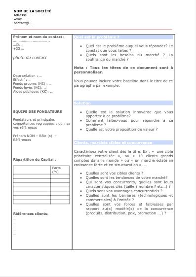 Modèle executive summary