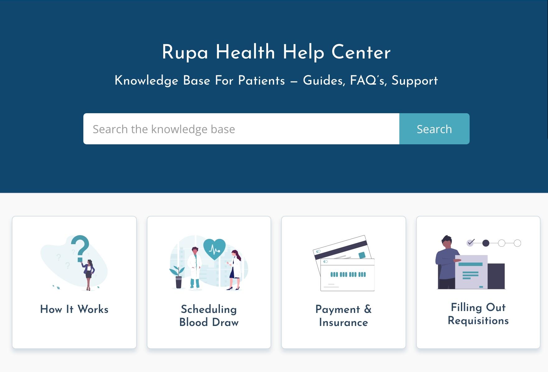 Rupa Patient Help Center