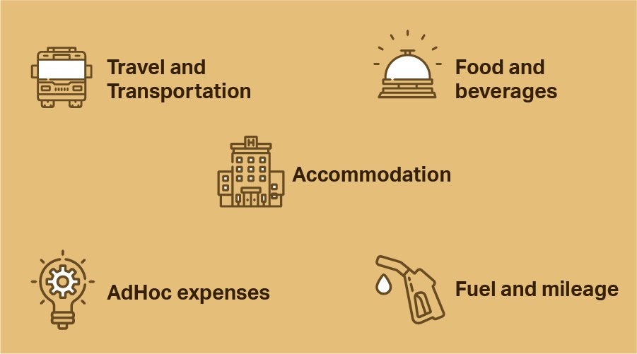 travel-business-expenses