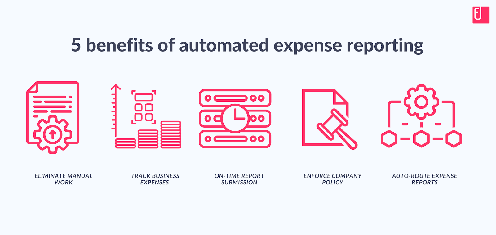 Automated-expense-reporting-software